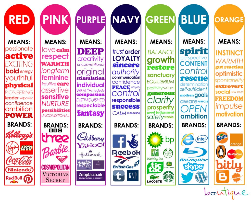 Staff uniform colour psychology